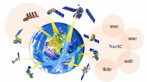 भारतीय प्रादेशिक नौपरिवहन उपग्रह प्रणाली । NavIC in hindi