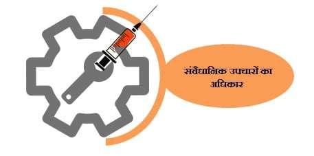 संवैधानिक उपचारों का अधिकार