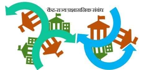 केंद्र-राज्य प्रशासनिक संबंध #UPSC