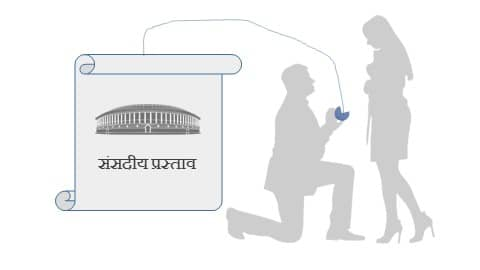 संसदीय प्रस्ताव : अर्थ, प्रकार, विशेषताएँ आदि