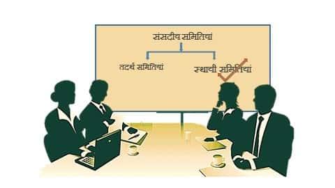 स्थायी समितियां