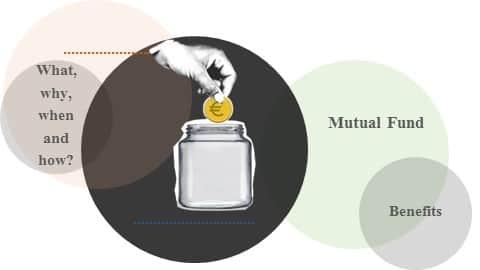 म्यूचुअल फ़ंड : क्या, कब, क्यों और कैसे?। Mutual Fund in Hindi
