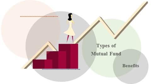 म्यूचुअल फ़ंड के प्रकार । Types of Mutual Fund in Hindi