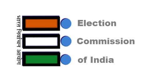 चुनाव आयोग : संरचना, कार्य एवं शक्तियाँ