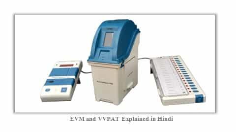 EVM और VVPAT किसे कहते है ?