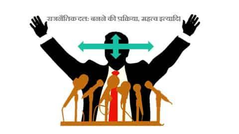 राजनीतिक दल : बनने की प्रक्रिया, कार्य, महत्व